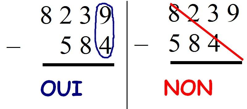 Effectuer une soustraction de deux nombres entiers for Poser une soustraction