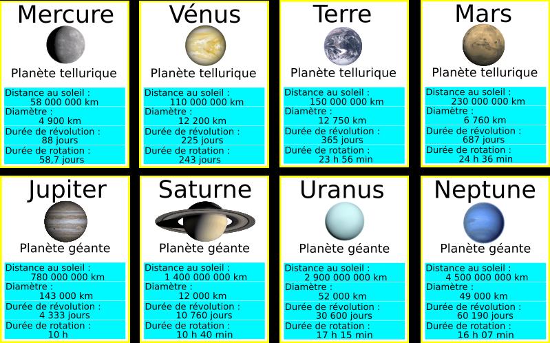 Favori Les planètes du Système solaire KH97